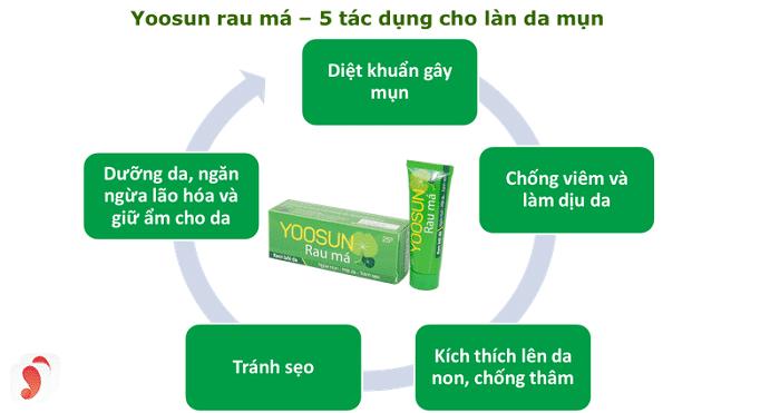 kem trị mụn rau má yoosun tốt không